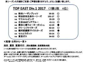 2017年シーズン結果のお知らせ